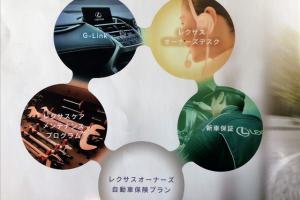 レクサスオーナーズ自動車保険とレクサストータルケアの画像