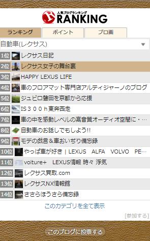 レクサス,LEXUS,人気ブログランキングレクサスの写真