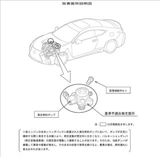 レクサスリコールの改善箇所説明図の画像